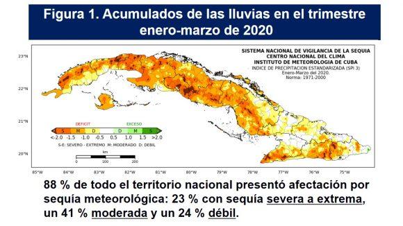 Acumulados de lluvias enero-marzo de 2020