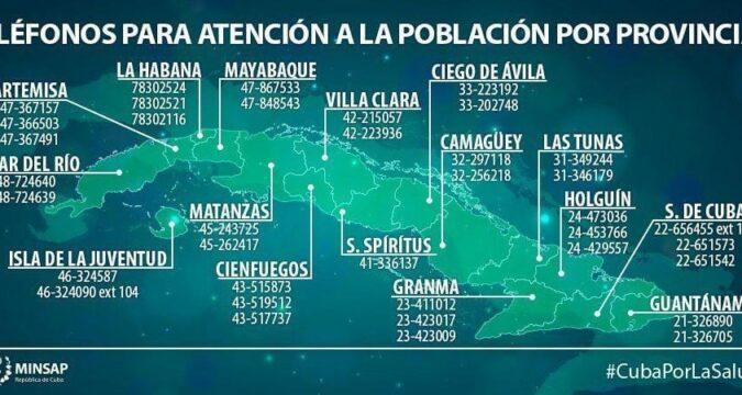 Telefono para la atención a la población cubana ante el covid-19.