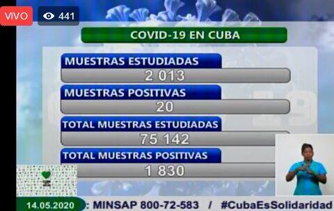 Covid-19 en Cuba al cierre del 13 de Mayo