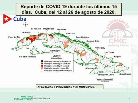 Covin-19, del 12 al 26 de agosto de 2020 en Cuba.