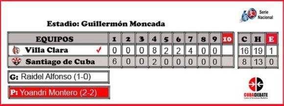 Perdió así Santiago de Cuba juego inicial de otra subserie frente a Cilla Clara