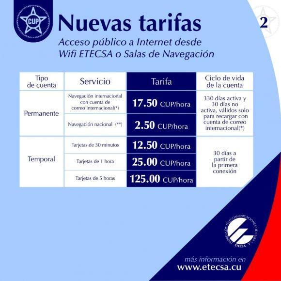 ETECSA: nuevos precios y tarifas a partir del 1 de Enero de 2021