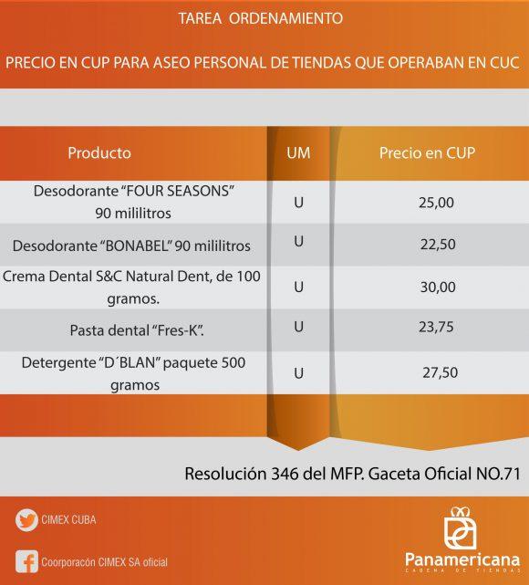 Precios de los productos básicos en las tiendas de Cimex 2021