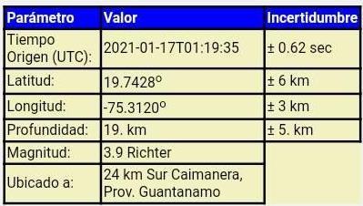 Sismo de 3,9 perceptible en Santiago de Cuba