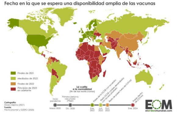 Fecha de inmunizaciones por región