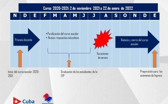 Curso Escolar y cronograma 2020-2021
