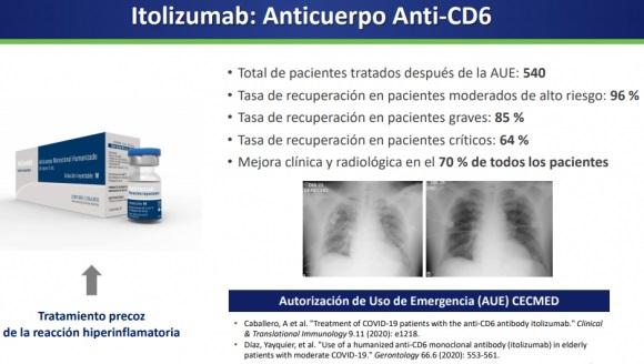 Intolizumab con probada efectividad en la asistencia a pacientes en Cuban