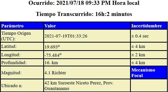 Otro sismo de magnitud 4.1 sacudió extremo oriental de Cuba