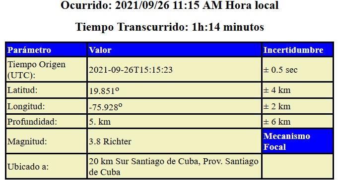 Segundo temblor perceptible fue a las 7:41 am, hoy domingo y con magnitud 4.4 en la escala Richter