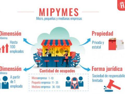 En Cuba, aprobadas las primeras 35 Mipymes